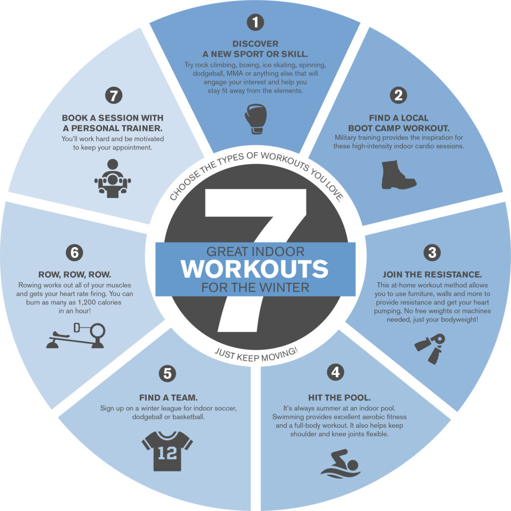 7 indoor workouts for wintertime